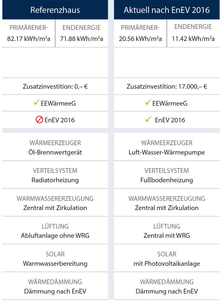 referenzhaus_geaendert-1